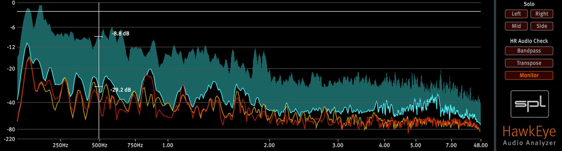 Audio Analyse für Studios